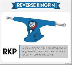 100 Reverse Kingpin Trucks Pin On Longboard Trucks Wheels
