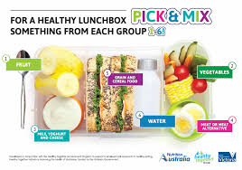 Healthy Lunch Box Ideas For Active Kids And Learning Minds Rachel