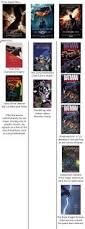 Long Halloween Batman Pdf by Graphic Novel Reading List For The Inspiration Behind Nolan U0027s