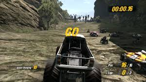Impressions Of MotorStorm 2 - Giant Bomb That Aint My Truck Guitar Lesson And Tutorial Rhett Akins Youtube Land Rovers Peru Challenge Destroyed My Offroad Ego Video Roadshow Earl Dibbles Jr Fix Truck Help Fund New Music Video By Earl Rearview Town Acdc Its A Long Way To The Top If You Wanna Rock N Roll On Everybodys Scalin For The Weekend Tamiya Where Art Thou Big She A Peach Book Molly Harper Official Publisher Page Thomas Tulsa Ok 92814 Best Music Videos Of 2017 Pigeonsdplanes Moa Afghistan Us Special Forces Commit Driveby Murder 2015 Ford F150 Platinum 4x4 35l Ecoboost Review With