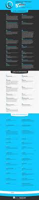 ADA Website pliance Checklist 2018 INFOGRAPHIC