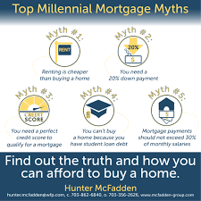 Rate Among 25 40 Year Olds Is At A Historic Low 18 80 Of Millennial Respondents To Business Insider Survey Said They Want Buy Home And 52