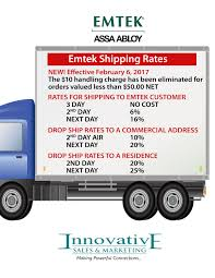 Resources Auto Shipping Costs Hub South Carolina Rates Freight Quote To Sc Flatbed Reefer How Ship A Car Edmunds Container Wikipedia Nissan Ud Trucks Bloemfontein Prime Truck Services Suv Instant Transport 5 Star Reviews Rources Bbb Insured Company Maersks Profit Tumbles On Weak Low Oil Prices Wsj To Import From China Uk Container Explained