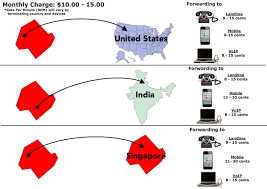 How Much Do Singapore Toll Free Numbers Cost Services Intertional Callback Voip Service Providers Toll Free Telecom Cambodia Co Ltd Voice Over Ip Solution For Busines Of Any Size Vuvoipcom Gateway Solution Inbound Calling Avoxi Provider Business Make Money As Reseller By Offering Numbers Top 5 Android Apps Making Phone Calls How Does A Number Work Infographic Mix Networks Why Agents Should Use Real Estate