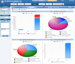 Network Surveillance System (Web Based Network Surveillance System ... Voip Monitoring Reports In Netflow Analyzer Manageengine Blog Top Free Network Tools Dnsstuff 100 Sver Application Using Monitor For Whatsup Gold V12 Voice Over Ip Internet Scte New Jersey Chapter 91307 Ppt Download 5 Linux Web Based Linuxscrew Performance Opm Prtg Alternatives And Similar Software Mapping Maps Software Opmanager Measure Accurately Ipswitch On The Impact Of Tcp Segmentation Experience Monitoring Tfornetv3hirez28129jpg