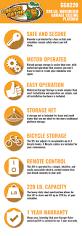 Racor Ceiling Mount Bike Lift Instructions by Garage Gator 220 Lb Motorized Garage Ceiling Storage Lift For