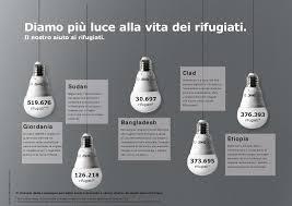 """Ikea Unchr e la nuova campagna """"Pi¹ luce alla vita dei rifugiati"""
