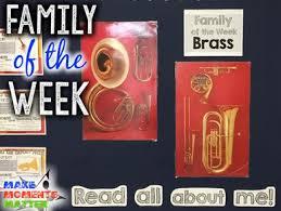 The Family Of Week Bulletin Board Dig Out Those Big Cardboard IdeasClassroom DecorMusic