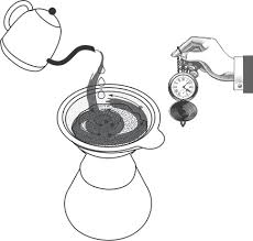 Saturate Coffee Grounds With Boiled Water And Wait 30 Seconds