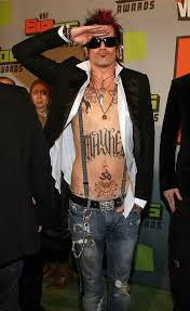 Celebrity Tattoo In Your Body