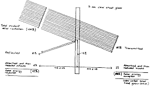 Ceiling Radiation Damper Meaning by National Design Handbook Prototype On Passive Solar Heating And