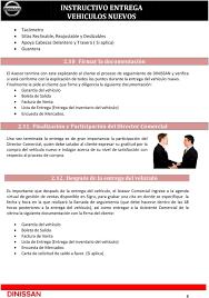 Guía Rápida De Gestiones Y Trámites Relacionados Con La Compraventa