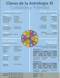 Astrología Para Nosotras Sagitario Y La Casa 9