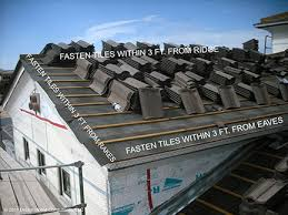 concrete and clay tile roof covering materials and installation
