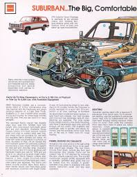 1978 Chevrolet And GMC Truck Brochures / 1978 GMC Suburban-02.jpg Gmc Sierra Grande K15 4x4 Short Bed Pickup Same As K10 Chevy Swb 1978 Hot Rod Pickup Muscle Truck 600hp 454 Big Block Youtube Tandem Grain Truck By Brooklyn47 On Deviantart Of The Year Winners 1979present Motor Trend Amarillo Gt Sqaurebodies Pinterest Cars Trucks Readers Rides 2012 4x4 Stepside Classic 25 Camper Special For Sale Classiccars Gmc C15 Box Standard Cab 2 Door 5 7l 350ci Gmc1980 1980 1500 Regular Specs Photos