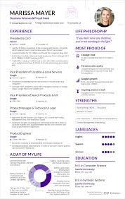 Mark Cuban Calls This Viral Resume 'amazing'—not All ... How To Make An Amazing Rumes Sptocarpensdaughterco 28 Amazing Examples Of Cool And Creative Rumescv Ultralinx Template Free Creative Resume Mplates Word Resume 027 Teacher Format In Word Free Download Sample Of An Experiencedmanual Tester For Entry Level A Ux Designer Hiring Managers Will Love Uxfolio Blog 50 Spiring Designs Learn From Learn Hairstyles Restaurant Templates Rumes For Educators Hudsonhsme