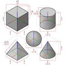 Proyección isométrica Wikipedia la enciclopedia libre