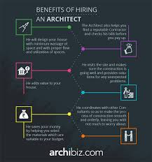 Interesting Hiring An Architect Pictures - Best Idea Home Design ... 1344 Best Architecture Images On Pinterest Models Hiring An Architect Part 1 The Search Architects Trace 6 Service Level If I Had A Camera How To Hire Architectural Photographer Design Your Dream Home By Donald Quixote Issuu Advantages Of Hiring Countryside Windows 2 Qa Yourself Beautiful An To A Pictures Interior Florida Blog Flpsmorg Draftsmanarchitect Poster Flat Designs Inspiring Designer What Are And Discover Potential In The World Around You
