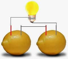sandydk lemon battery how to make a lemon powered light bulb