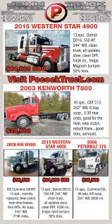 2015 Western Star 4900, Pocock Truck Jasper Auto Sales Select Al New Used Cars Trucks Bold Modern Car Dealer Logo Design For Name Lone Star Amp Chevrolet Five Star Auto Sales Of Tampa For Sale Plaistow Nh Leavitt And Truck Five Reza Shafiee Pueblo Co 81008 Dealership Rockwall Tx Cdjr