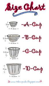9th Cupcake Size Chart