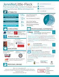 Learn About Resumes – The Smart BOLD Job Search Simply Professional Resume Template 2018 Free Builder Online Enhancvcom Pharmacist Sample Writing Tips Genius Novorsum Alternatives And Similar Websites Apps 6 Tools To Help Revamp Your Officeninjas 10 Real Marketing Examples That Got People Hired At Nike On Twitter The Inrmediate Rsum Is Optimised For Learn About Rumes Smart Bold Job Search Business Analyst Example Guide What The Best Website Create A Creative Resume Quora Heres How Create Standout Administrative Assistant Formats 2019 Tacusotechco