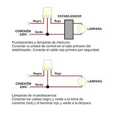 All Categories Cita Previa Canarias