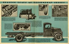TAG.Hosting - Index Of /AZBUCAR/Mack Used Mack Semi Trucks For Sale In Oh Ky Il Dump Truck Dealer 1970 1971 1972 1973 1974 1975 Model U 612st Specification Pin By Tim On Trucks Pinterest Scale Models Rigs And Cars Upgrades Interiors Of Pinnacle Granite Models Transport Topics Pictures Rmodel Modern General Discussion Bigmatruckscom How To Enjoy A Great Visit The Museum The Sayre Mansion Aims Increase Class 8 Market Share In Western Us Classic Collection Introduces Anthem Highway Model News Toy Matchbox Truck 1920 Y30 Yesteryear F700 Tractor 1962 3d Hum3d