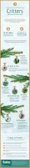 Type Of Christmas Trees by 7 Common Christmas Tree Bugs And How To Get Rid Of Them Visual Ly