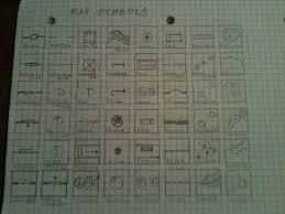 Dungeons And Dragons Tile Mapper by Mj U0027s D U0026d Workshop