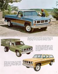 1973 Chevrolet And GMC Truck Brochures / 1973 GMC Pickups ... Build 731987 Chevygmc Truck Front Shackle Mounts Youtube 1973 Gmc C20 Pickup From The Movie Gamer At Hot Rod Nights C2500 Camper Special Classic Other For Sale Ck 1500 Series Overview Cargurus Chevrolet And Brochures Pickups Car Ts 73 87 Web Cat By Shop Issuu 3959 Cha C 15 Sierra Grande 1972 Chevy Instrument Cluster Luxury 1987 C10 Gmc Ebook Download Restoration Pdf Video