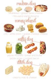 Best 25+ Hot Dog Buffet Ideas On Pinterest | Bbq Recipes Hot Dog ... Best 25 Hot Dog Bar Ideas On Pinterest Buffet Bbq Tasty Toppings Recipes Gourmet Hot Win Memorial Day With 12 Amazing Dog Toppings Organic Grass Teacher Appreciation Lunch Ideas Bar Bratwurst And Jelly Toast Easy Chili Recipe Dogs What Does Your Say About You Psychology Long Weekend Cookout Food Click Create A Joy Of Kosher The Smart Momma Poker Run