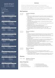 Solution Developer - Resume Samples And Templates | VisualCV Amazon Connect Contact Flow Resume After Transfer Aws Devops Sample And Complete Guide 20 Examples Aws Example Guide For 2019 Resume 11543825 Sneha Aws Engineer Samples Velvet Jobs Ywanthresume Jjs Trusted Knowledge Consulting Looking Advice Currently Looking Summer 50 Awesome Cloud Linuxgazette By Real People Senior It Operations Software Development
