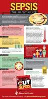 Quick Sofa Score Calculator by Best 25 Sepsis Criteria Ideas On Pinterest Septic Shock Nursing