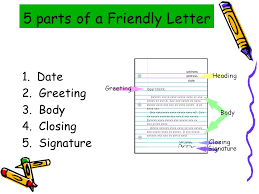 Friendly Letter By Miss Smith 5 parts of a Friendly Letter 1