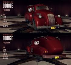 Dodge Fuel Truck | L.A. Noire Wiki | FANDOM Powered By Wikia 2015 Ram Trucks Wallpaper Definition Collection Dodge S Full Hd Truck Wikifile1985 Jpg Wikipedia File1936 Repair For Car Power Wagon Wm300 The Free 4x4 Truckss 4x4 Wiki D Series Fargo 1940 Bigfoot The Mad Max Fandom Powered By Wikia 1500 Laramie Ds Need Speed 1952 Chevy Chevrolet Advance Design Tractor Modern 2018 Mehong Cars 500 Wallpapers 64 Images