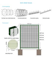 The Drawing Of Anti Climb Fence Installation Including Anti Climb Fence Vertical Wire Welded Security Mesh Fencing