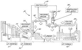 Siemens Dresser Rand Eu by Patent Us6443690 Steam Cooling System For Balance Piston Of A
