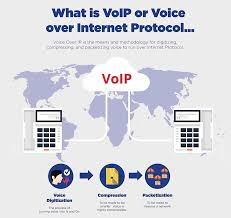 VoIP #PBX #Express Bring To You On-site IP Phone PBX Systems That ...