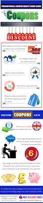 This Infographic Provide Information On Promotional Coupon ... 5 Best Coupon Websites This Clever Trick Can Save You Money On Asics Wikibuy Nike Snkrs App Nikecom Cyber Week 2019 Store Sales Sale Info For Macys Target 50 Off Puma And More Fishline Nfl Store Uk Code Rldm 20 Off Discount Codes January 20 Nikestore Australia Oneidacom Coupon Code Promo Ilovebargain Yono Sbi Promo Trump Tional Golf Student