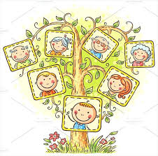 Family Tree Template Fancy Simple Drawing