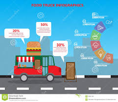 Food Truck Infographics Stock Vector. Illustration Of Business ... Used Food Trucks For Sale Cheap Superb Foodtruck 7 Smart Places To Find For The Images Collection Of A Used Food Trucks Sale Under 5000 Truck New Nationwide Donut Baking Pinterest Truck Donuts And By Owner To Vibiraem In Catering Craigslist Auto Info Other Vehicles That Could Be As A One Fat Frog West Coast Cars American Burger Ice Cream Van Kiosk Trailer Resale Of Food Trucks In Delhissi Truck Carts 2nd Hand
