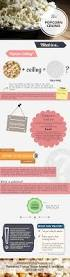 Popcorn Ceiling Asbestos Removal by What Is Popcorn Ceiling Infographic Christian Painting