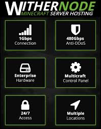 Withernode ☆ €1.99 / GB ☆ 480Gbps Anti-DDoS ☆ NVMe SSDs ☆ DDR4 ... How To Host A Minecraft Sver 11 Steps With Pictures Wikihow Hosting Reviews Craft Area Free 1112 Youtube Easily Host Sver Geekcom Game Company Free Minecraft Hosting 174 And 24 Slots Top 5 2013 Cheep Too The Best Mcminecraft Sver Host By Pressup On Deviantart For Everyone Proof Better