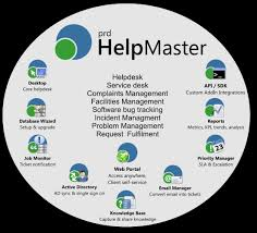 australian helpdesk software for customer service help desk and itsm