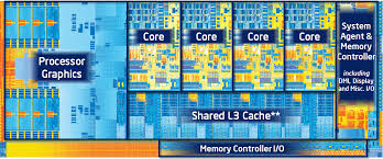 What is Memory Cache for