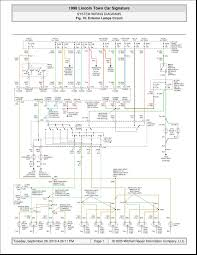 Lincoln Town Car Wiring Diagram On 2004 Sterling Truck Wiring ... John Kohl Auto Center In York A Lincoln And Grand Island Chevrolet Plan Your Summer Fun City Rons Report Or Nmc Truck Centers Nebraska Powattamie County Ia Burns Auto Group Truck Center 2018 Navigator Black Label Is A Huge Threerow Leap The 18 F350 Reg Cab 4x2 60ca Diesel Drw Chassis Tates Trucks Httpimagemotortrendcomfroadtestssuvs 2015 First Look Trend New Ford Used Cars Suvs Little Rock Near Western Offering Services Parts Models Richmond Va 04 Seat Wiring Wire