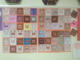 Online Algebra Tiles Factoring by Hoppe Ninja Math U2013 Teacher Blog
