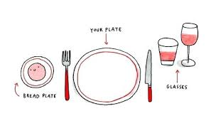Dining Table Atticates Dinner Manners Etiquette 1 Ppt