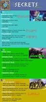Prophet Velen Deck Loe by Secrets Cheatsheet For Your Convenience Mobile Friendly Imgur